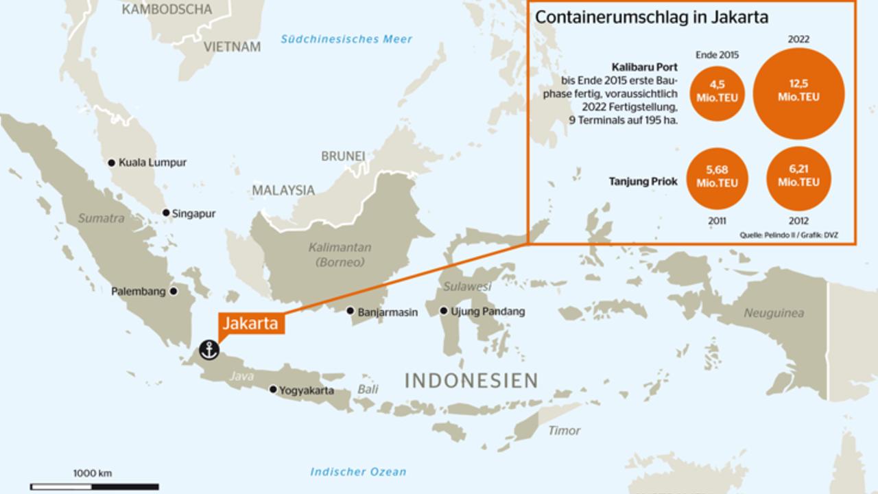 Hafen Jakarta hat Platzprobleme - DVZ