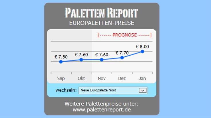 Gemeinsame Preis für neue Europaletten steigt - DVZ &GJ_66